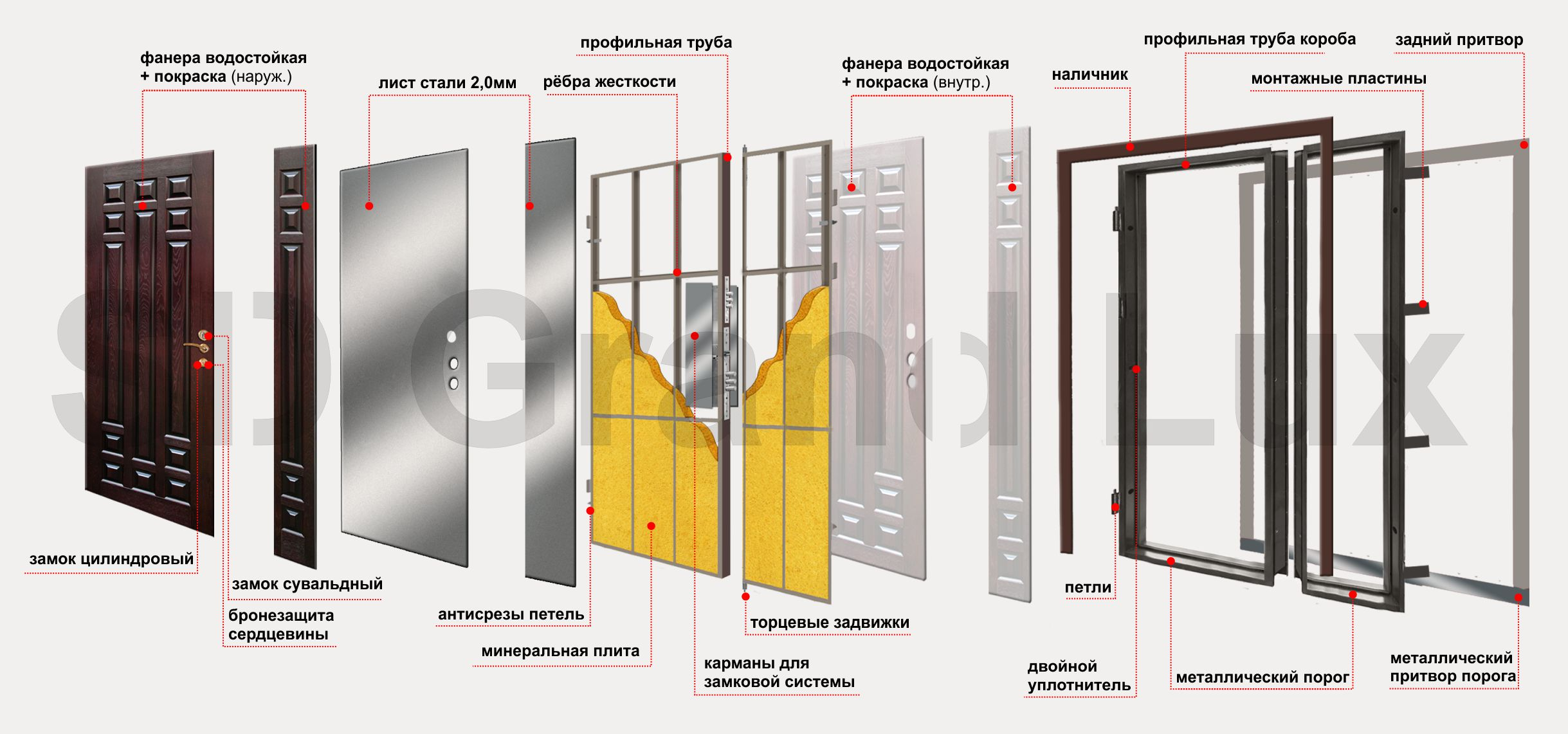 входные защитные двери