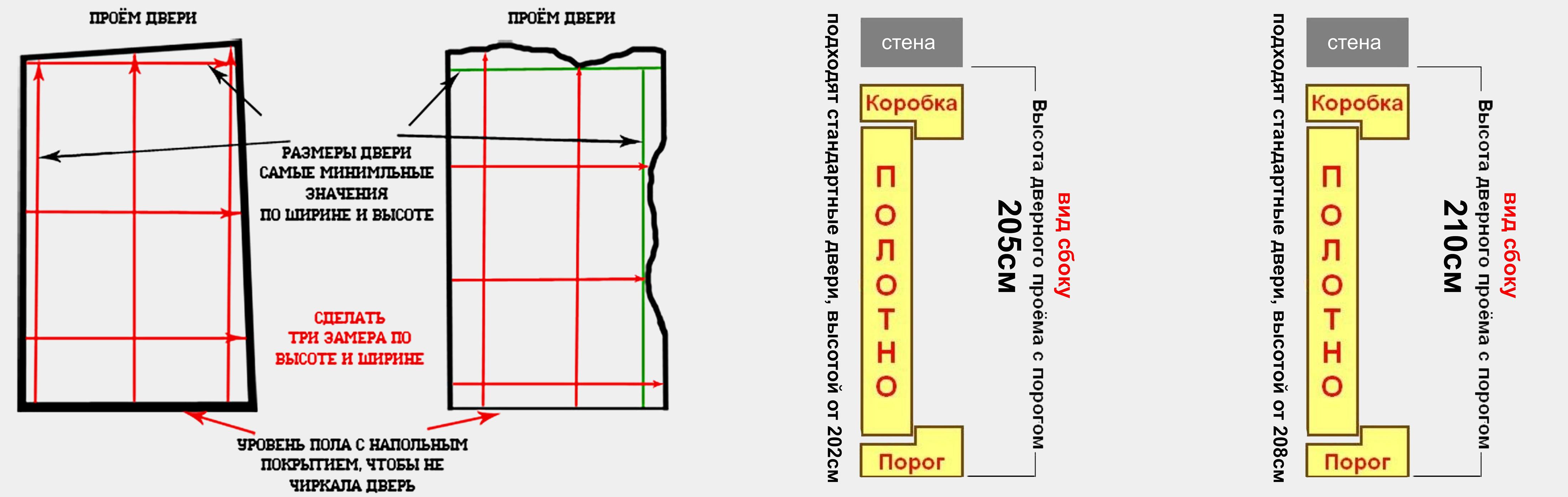 Usi Usa Md Intrare Interior Exterior Mdf Chisinauusi